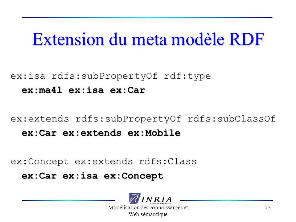 Modélisation des connaissances et Web sémantique 75 Extension du meta modèle RDF ex:isa rdfs:subPropertyOf rdf:type ex:ma4l ex:isa ex:Car ex:extends r