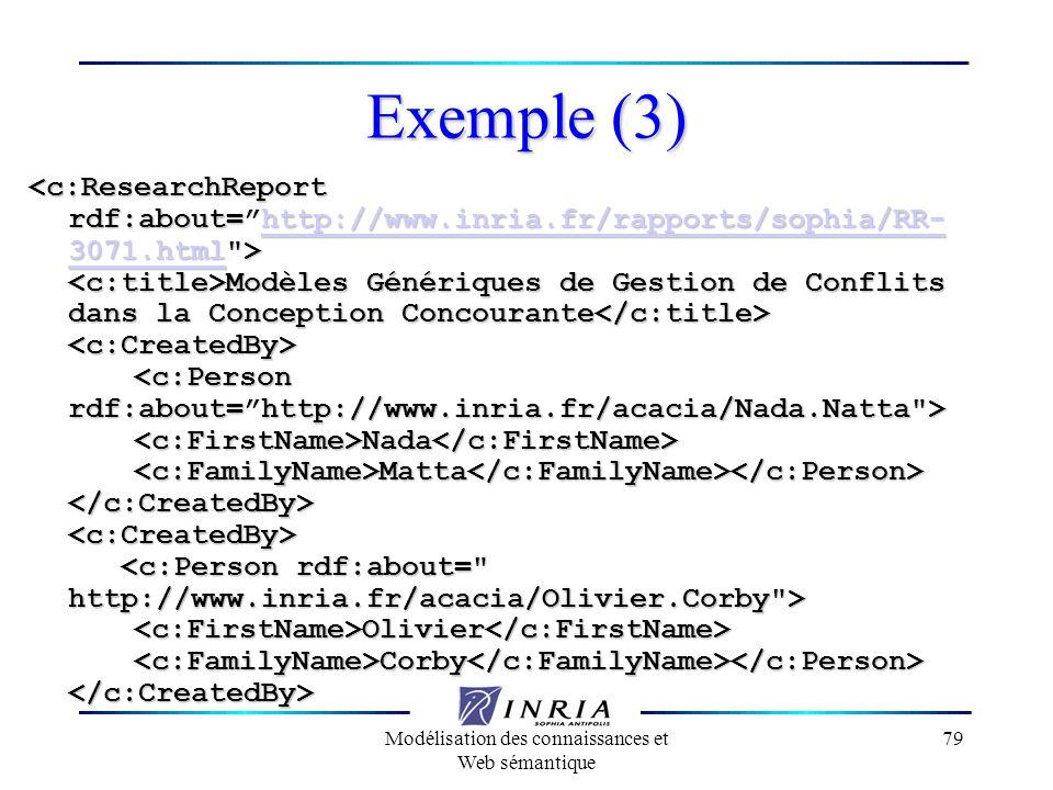 Modélisation des connaissances et Web sémantique 79 Exemple (3) Modèles Génériques de Gestion de Conflits dans la Conception Concourante Nada Matta Ol