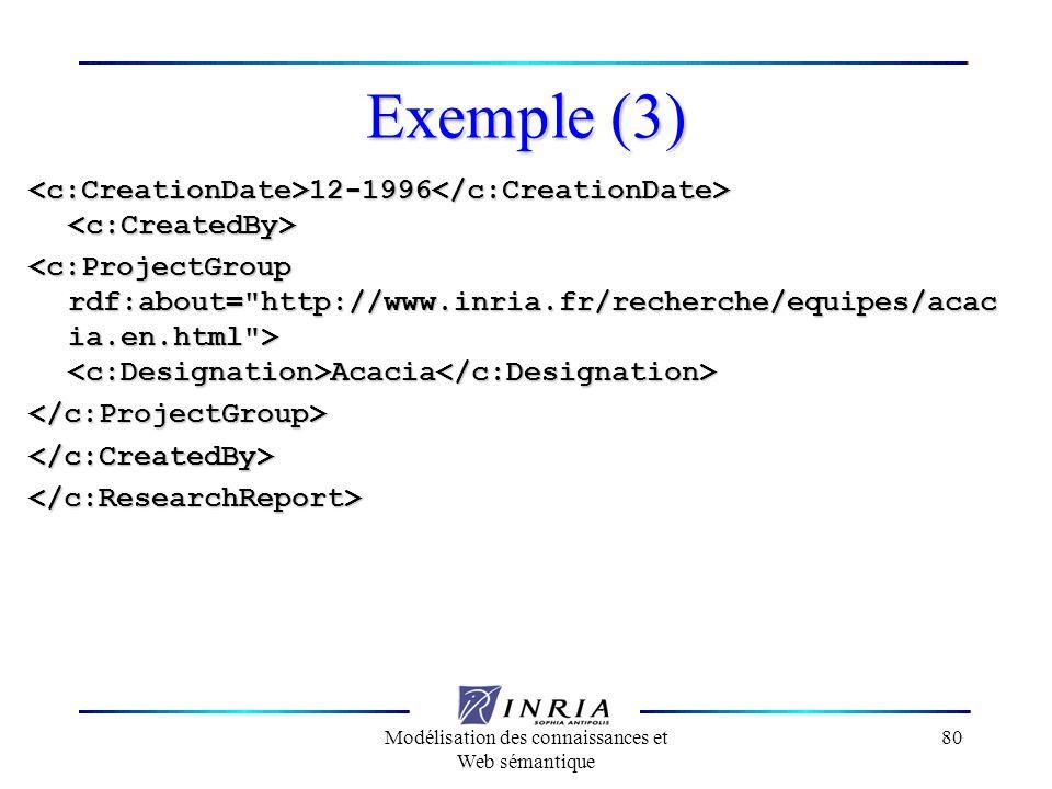 Modélisation des connaissances et Web sémantique 80 Exemple (3) 12-1996 12-1996 Acacia Acacia </c:ProjectGroup></c:CreatedBy></c:ResearchReport>
