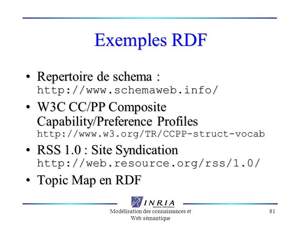 Modélisation des connaissances et Web sémantique 81 Exemples RDF Repertoire de schema : http://www.schemaweb.info/Repertoire de schema : http://www.sc
