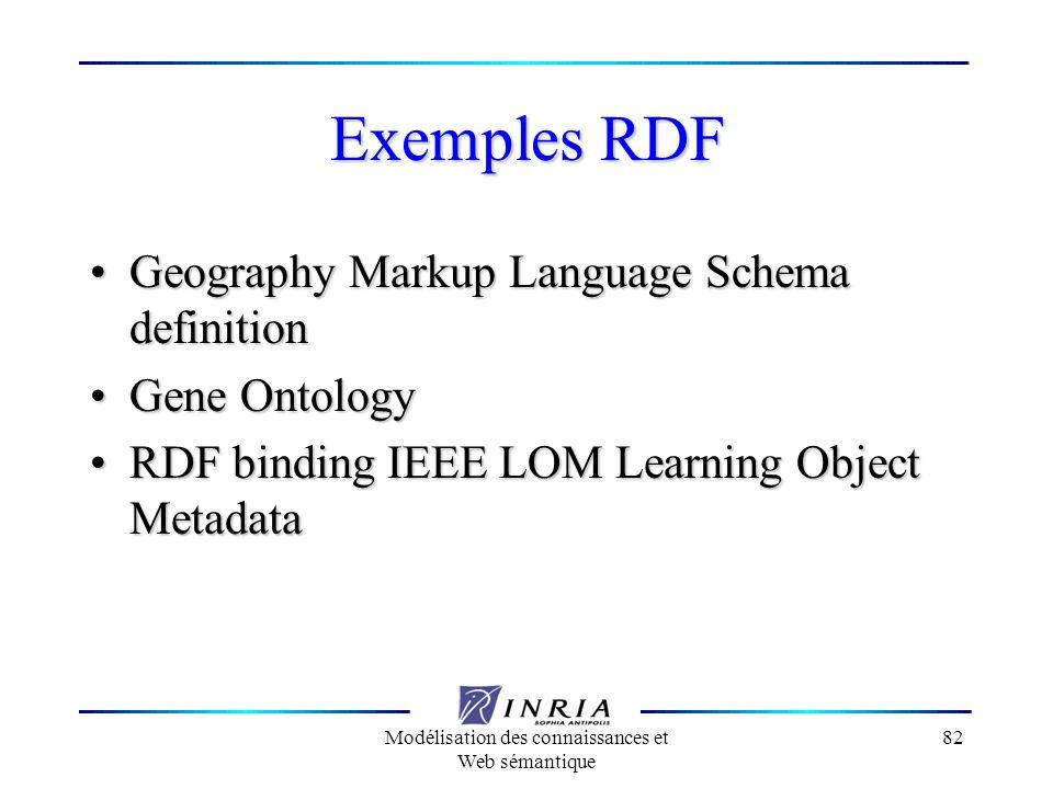 Modélisation des connaissances et Web sémantique 82 Exemples RDF Geography Markup Language Schema definitionGeography Markup Language Schema definitio