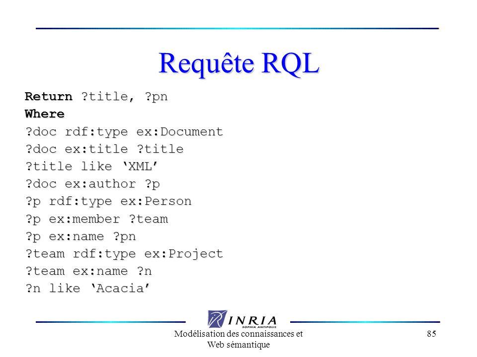 Modélisation des connaissances et Web sémantique 85 Requête RQL Return ?title, ?pn Where ?doc rdf:type ex:Document ?doc ex:title ?title ?title like XM