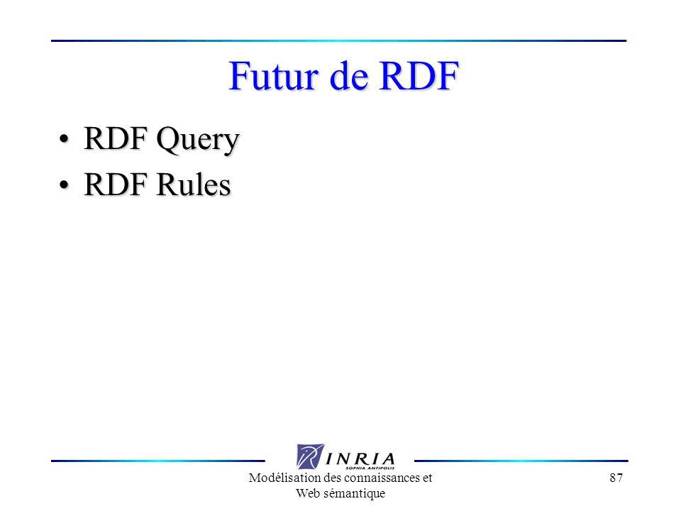 Modélisation des connaissances et Web sémantique 87 Futur de RDF RDF Query RDF Query RDF Rules RDF Rules