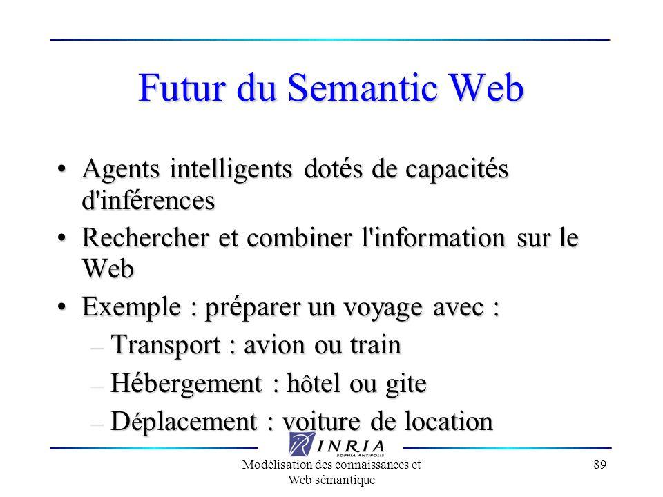 Modélisation des connaissances et Web sémantique 89 Futur du Semantic Web Agents intelligents dot é s de capacit é s d'inf é rences Agents intelligent