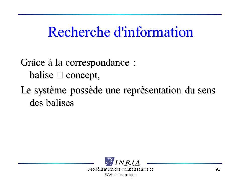 Modélisation des connaissances et Web sémantique 92 Recherche d'information Grâce à la correspondance : balise concept, Le système possède une repr é