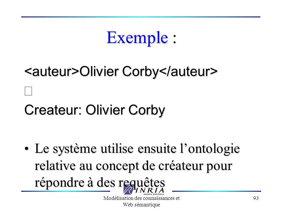 Modélisation des connaissances et Web sémantique 93 Exemple : Olivier Corby Olivier Corby Createur: Olivier Corby Le système utilise ensuite lontologi