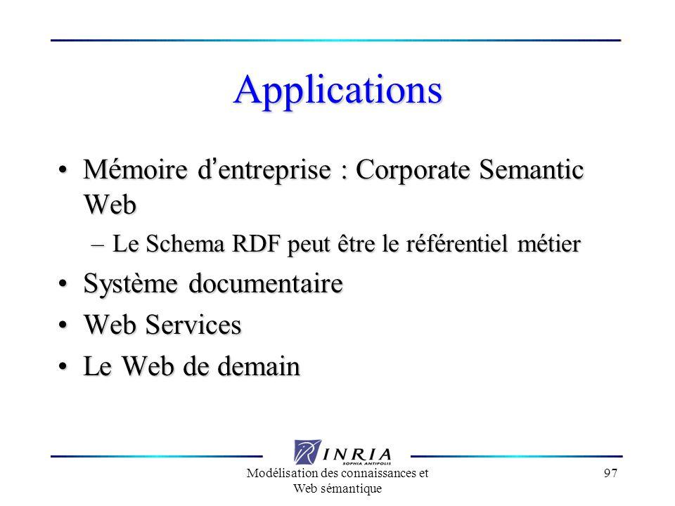 Modélisation des connaissances et Web sémantique 97 Applications M é moire d entreprise : Corporate Semantic Web M é moire d entreprise : Corporate Se