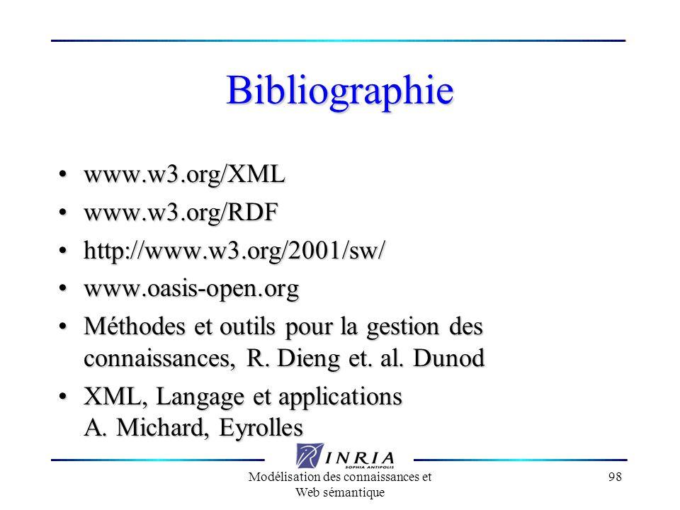 Modélisation des connaissances et Web sémantique 98 Bibliographie www.w3.org/XMLwww.w3.org/XML www.w3.org/RDFwww.w3.org/RDF http://www.w3.org/2001/sw/