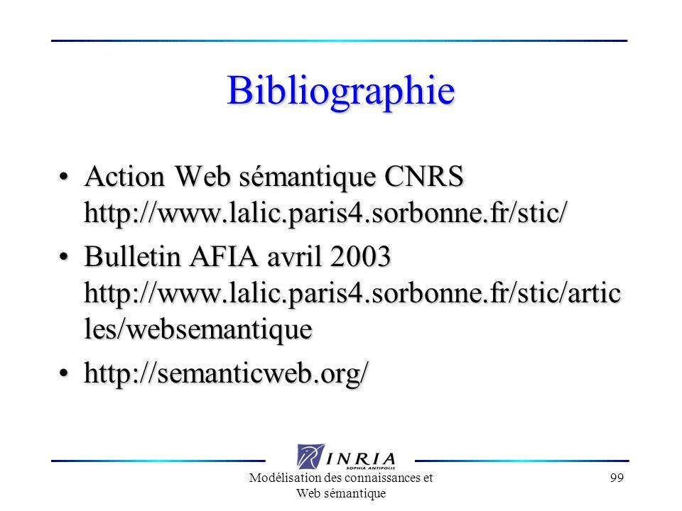 Modélisation des connaissances et Web sémantique 99 Bibliographie Action Web sémantique CNRS http://www.lalic.paris4.sorbonne.fr/stic/Action Web séman