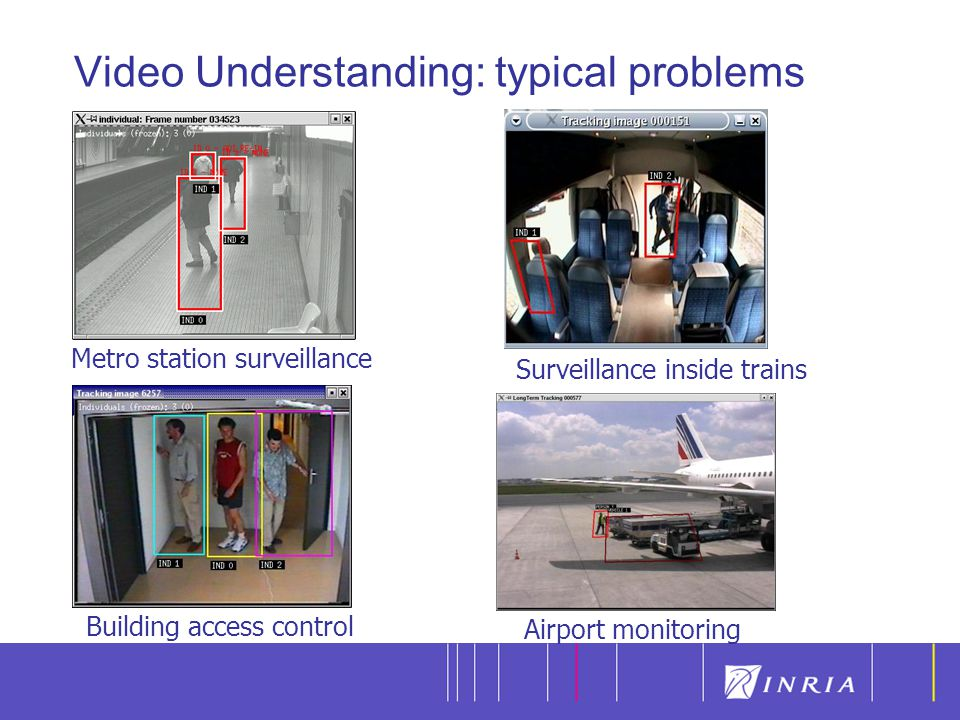 12 Video Understanding: typical problems Metro station surveillance Surveillance inside trains Building access control Airport monitoring