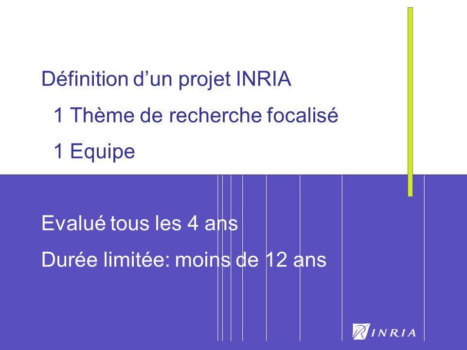 2 Définition dun projet INRIA 1 Thème de recherche focalisé 1 Equipe Evalué tous les 4 ans Durée limitée: moins de 12 ans