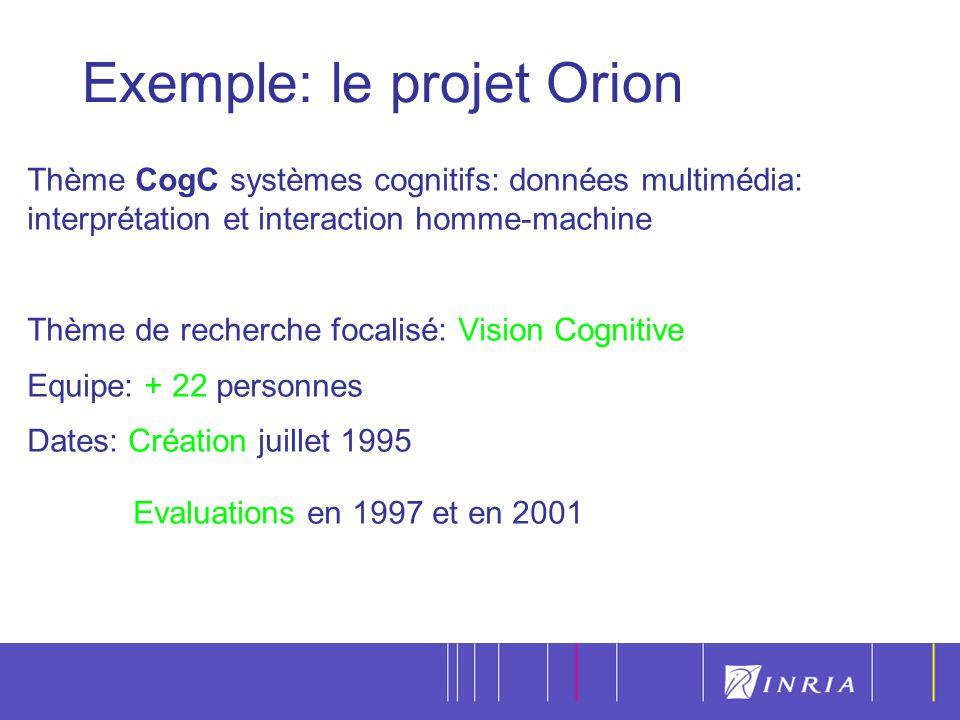 3 Exemple: le projet Orion Thème CogC systèmes cognitifs: données multimédia: interprétation et interaction homme-machine Thème de recherche focalisé: