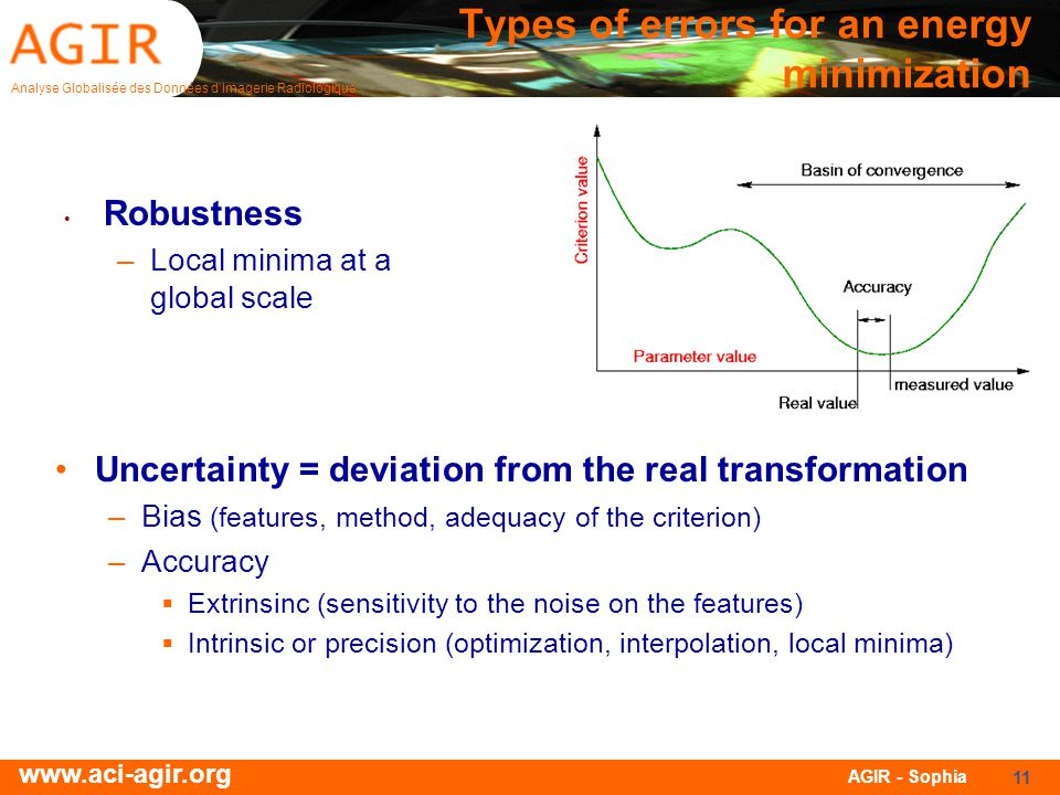 Analyse Globalisée des Données dImagerie Radiologique www.aci-agir.org AGIR - Sophia 11 Uncertainty = deviation from the real transformation –Bias (features, method, adequacy of the criterion) –Accuracy Extrinsinc (sensitivity to the noise on the features) Intrinsic or precision (optimization, interpolation, local minima) Types of errors for an energy minimization Robustness –Local minima at a global scale