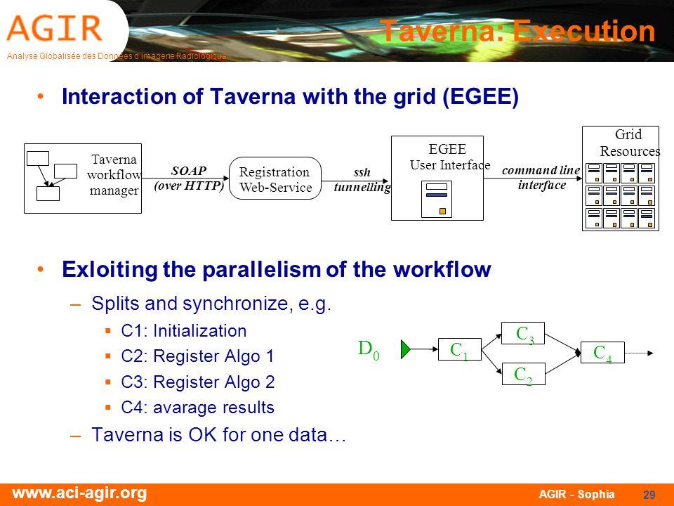 Analyse Globalisée des Données dImagerie Radiologique www.aci-agir.org AGIR - Sophia 29 Taverna: Execution Interaction of Taverna with the grid (EGEE)