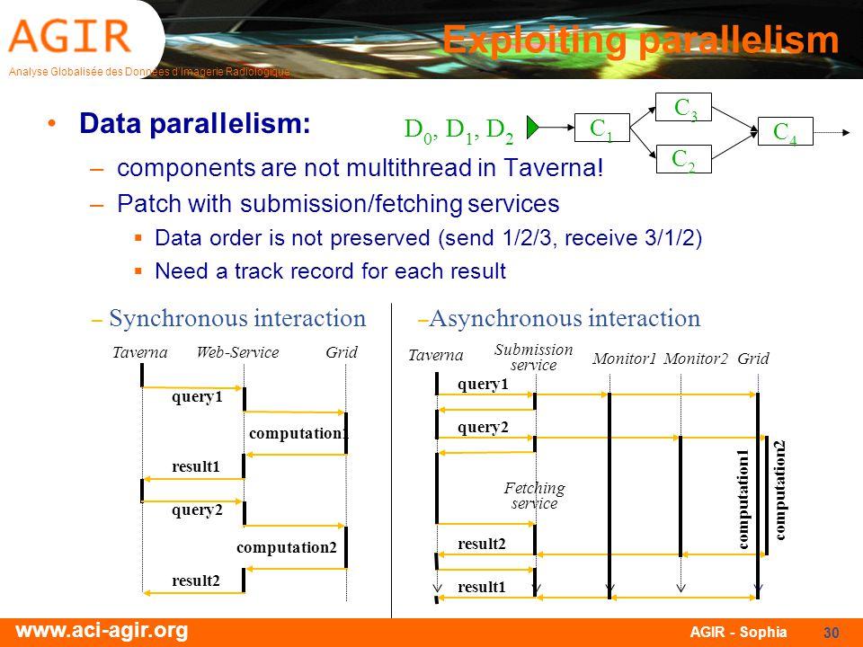 Analyse Globalisée des Données dImagerie Radiologique www.aci-agir.org AGIR - Sophia 30 Exploiting parallelism Data parallelism: –components are not m
