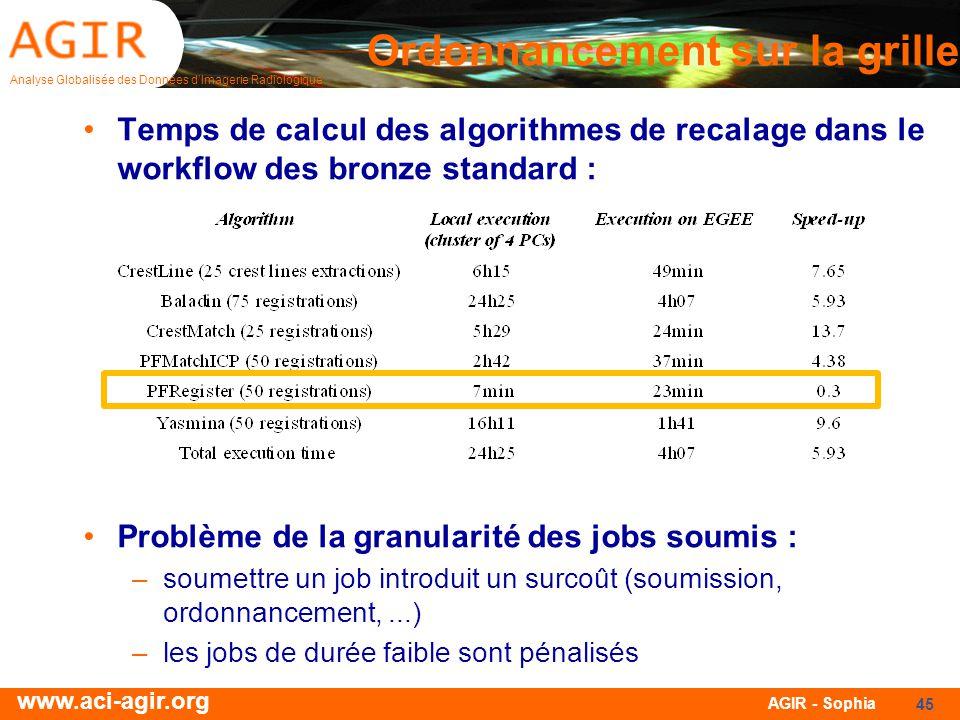 Analyse Globalisée des Données dImagerie Radiologique www.aci-agir.org AGIR - Sophia 45 Ordonnancement sur la grille Temps de calcul des algorithmes d