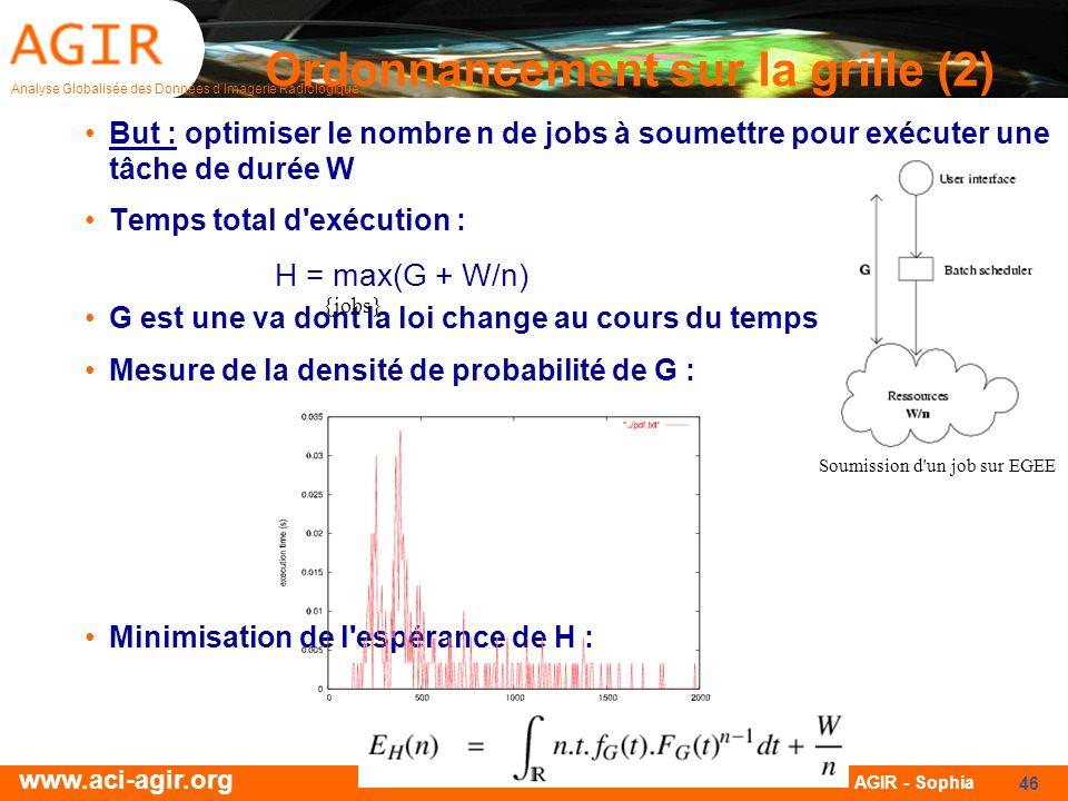 Analyse Globalisée des Données dImagerie Radiologique www.aci-agir.org AGIR - Sophia 46 Ordonnancement sur la grille (2) But : optimiser le nombre n d