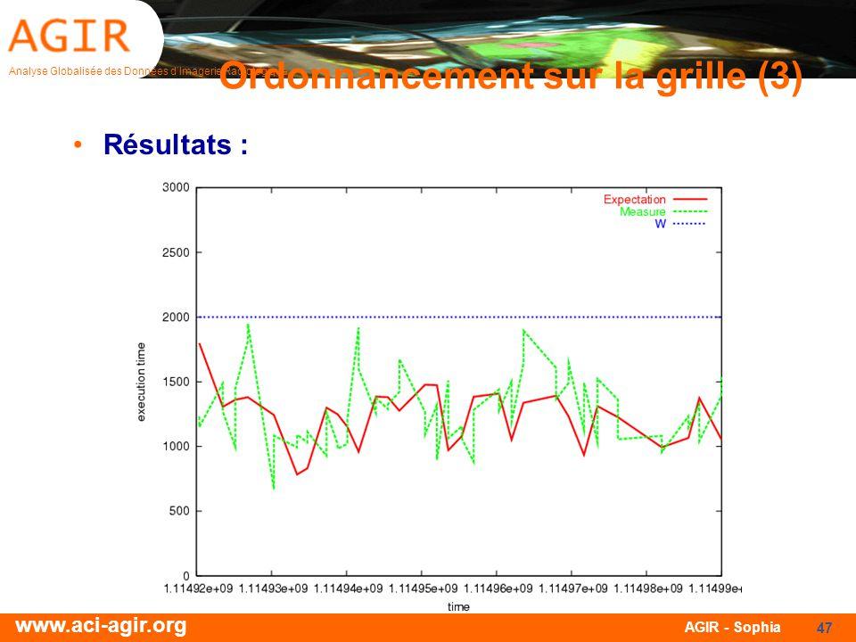 Analyse Globalisée des Données dImagerie Radiologique www.aci-agir.org AGIR - Sophia 47 Ordonnancement sur la grille (3) Résultats :