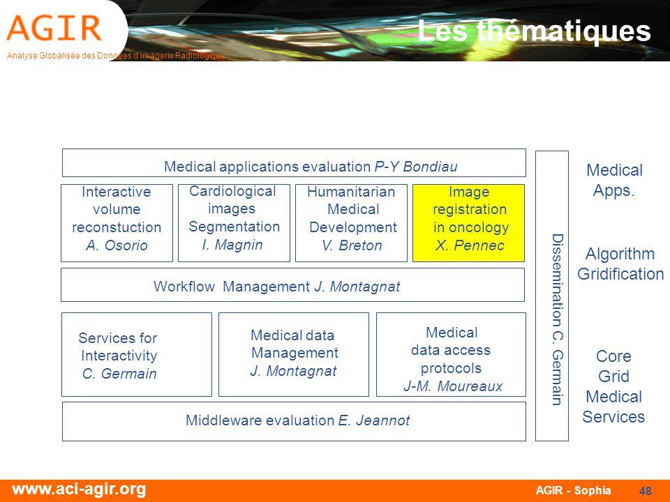 Analyse Globalisée des Données dImagerie Radiologique www.aci-agir.org AGIR - Sophia 48 Interactive volume reconstuction A. Osorio Workflow Management