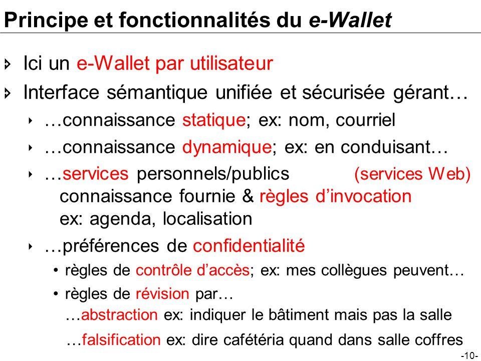 -10- Principe et fonctionnalités du e-Wallet Ici un e-Wallet par utilisateur Interface sémantique unifiée et sécurisée gérant… …connaissance statique;
