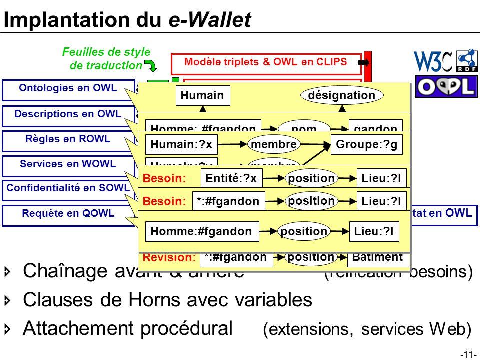 -11- Implantation du e-Wallet Chaînage avant & arrière (réification besoins) Clauses de Horns avec variables Attachement procédural (extensions, servi
