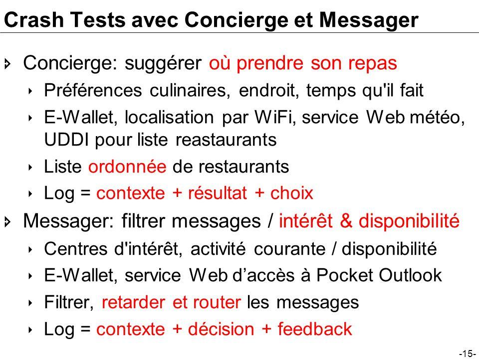 -15- Crash Tests avec Concierge et Messager Concierge: suggérer où prendre son repas Préférences culinaires, endroit, temps qu'il fait E-Wallet, local