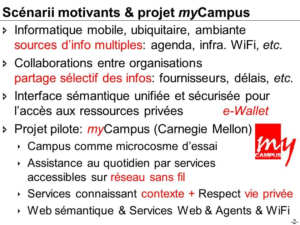 -2- Scénarii motivants & projet myCampus Informatique mobile, ubiquitaire, ambiante sources dinfo multiples: agenda, infra. WiFi, etc. Collaborations