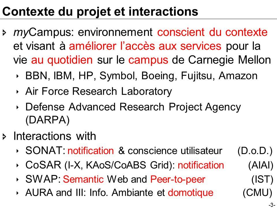 -3- Contexte du projet et interactions myCampus: environnement conscient du contexte et visant à améliorer laccès aux services pour la vie au quotidie