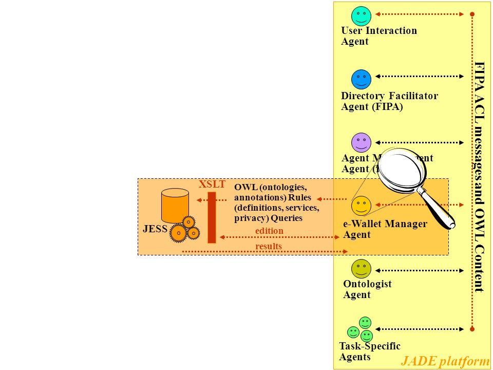 -10- Principe et fonctionnalités du e-Wallet Ici un e-Wallet par utilisateur Interface sémantique unifiée et sécurisée gérant… …connaissance statique; ex: nom, courriel …connaissance dynamique; ex: en conduisant… …services personnels/publics (services Web) connaissance fournie & règles dinvocation ex: agenda, localisation …préférences de confidentialité règles de contrôle daccès; ex: mes collègues peuvent… règles de révision par… …abstraction ex: indiquer le bâtiment mais pas la salle …falsification ex: dire cafétéria quand dans salle coffres