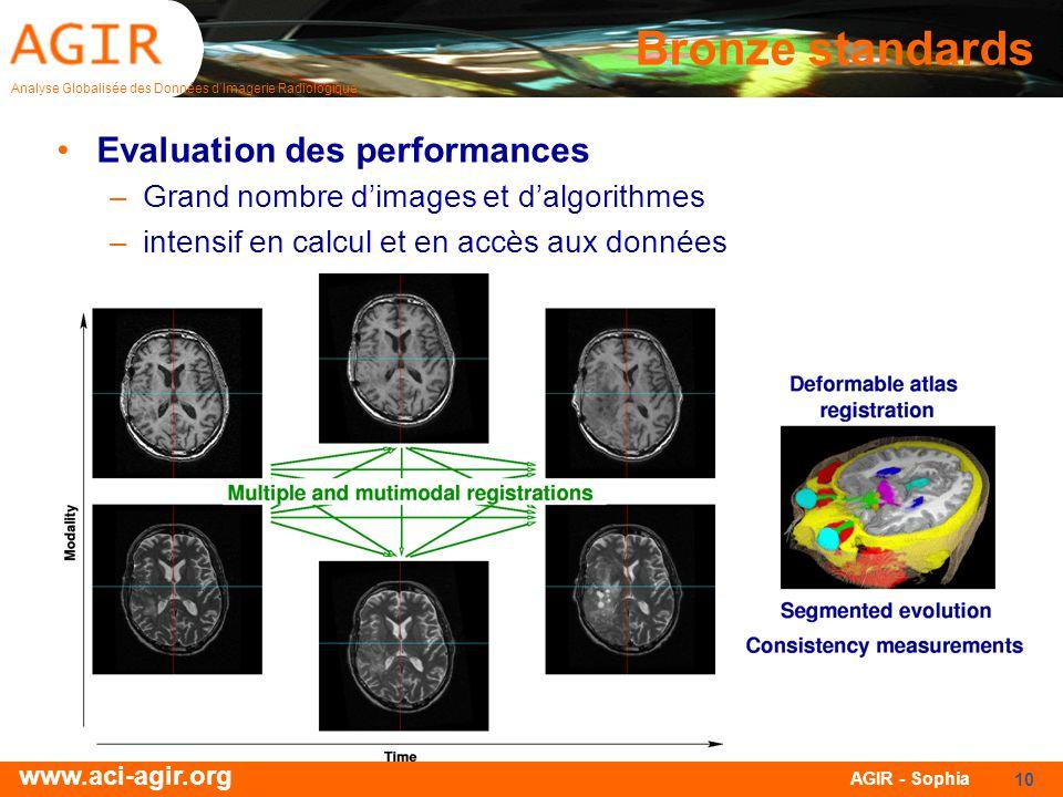 Analyse Globalisée des Données dImagerie Radiologique www.aci-agir.org AGIR - Sophia 10 Bronze standards Evaluation des performances –Grand nombre dim