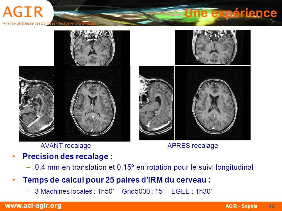 Analyse Globalisée des Données dImagerie Radiologique www.aci-agir.org AGIR - Sophia 13 Une expérience AVANT recalageAPRES recalage Precision des reca