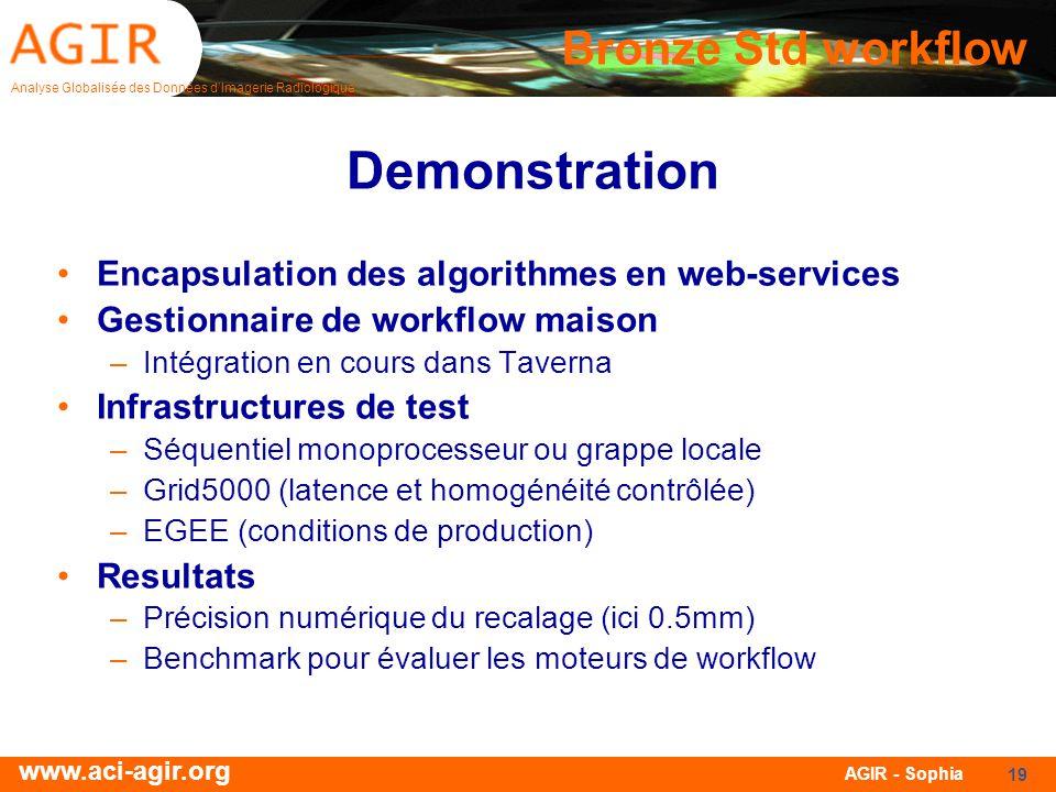 Analyse Globalisée des Données dImagerie Radiologique www.aci-agir.org AGIR - Sophia 19 Bronze Std workflow Demonstration Encapsulation des algorithme