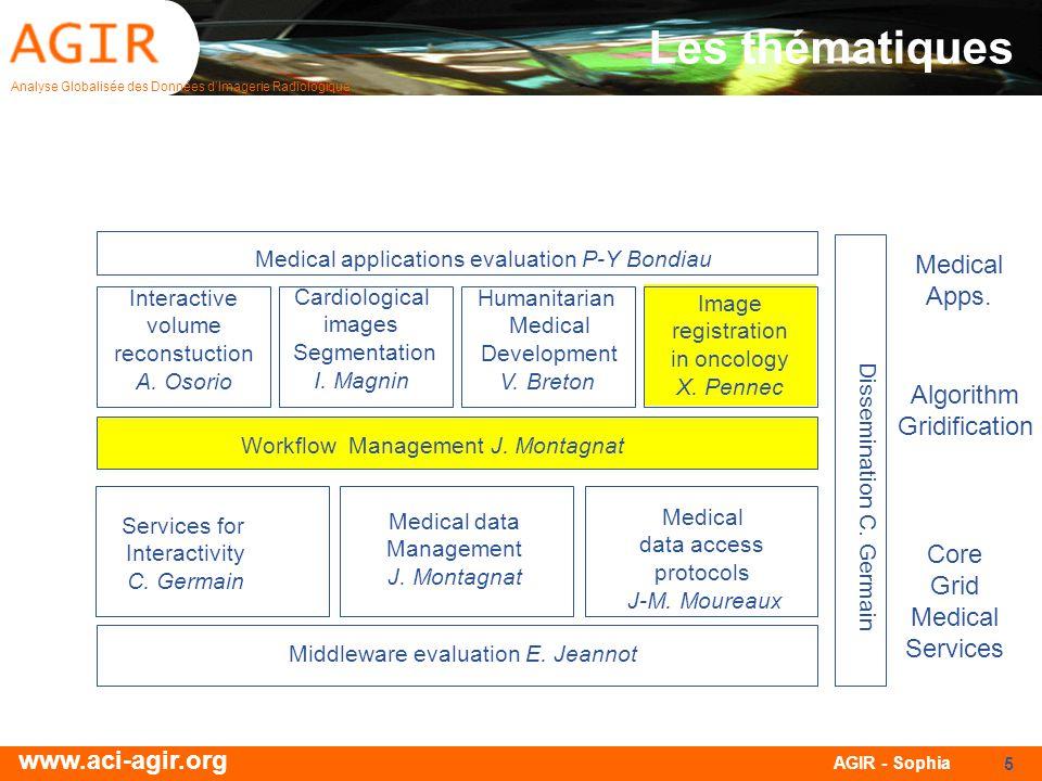 Analyse Globalisée des Données dImagerie Radiologique www.aci-agir.org AGIR - Sophia 5 Les thématiques Cardiological images Segmentation I.