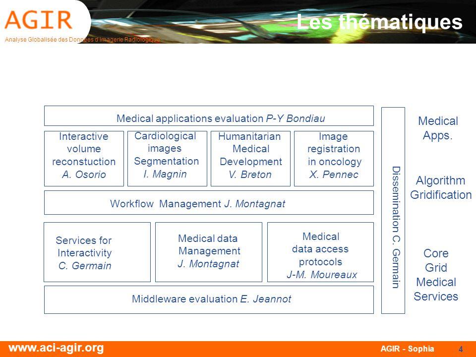 Analyse Globalisée des Données dImagerie Radiologique www.aci-agir.org AGIR - Sophia 4 Les thématiques Cardiological images Segmentation I.