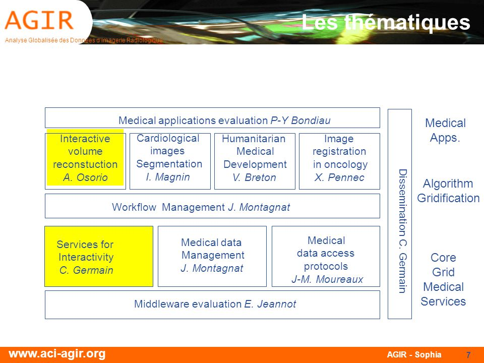 Analyse Globalisée des Données dImagerie Radiologique www.aci-agir.org AGIR - Sophia 18