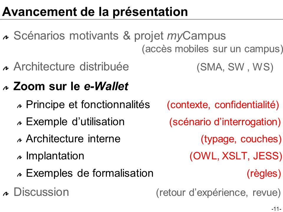 -11- Avancement de la présentation Scénarios motivants & projet myCampus (accès mobiles sur un campus) Architecture distribuée (SMA, SW, WS) Zoom sur le e-Wallet Principe et fonctionnalités (contexte, confidentialité) Exemple dutilisation (scénario dinterrogation) Architecture interne (typage, couches) Implantation (OWL, XSLT, JESS) Exemples de formalisation (règles) Discussion (retour dexpérience, revue)