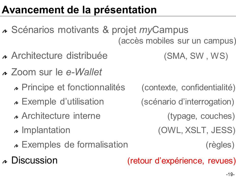 -19- Avancement de la présentation Scénarios motivants & projet myCampus (accès mobiles sur un campus) Architecture distribuée (SMA, SW, WS) Zoom sur le e-Wallet Principe et fonctionnalités (contexte, confidentialité) Exemple dutilisation (scénario dinterrogation) Architecture interne (typage, couches) Implantation (OWL, XSLT, JESS) Exemples de formalisation (règles) Discussion (retour dexpérience, revues)