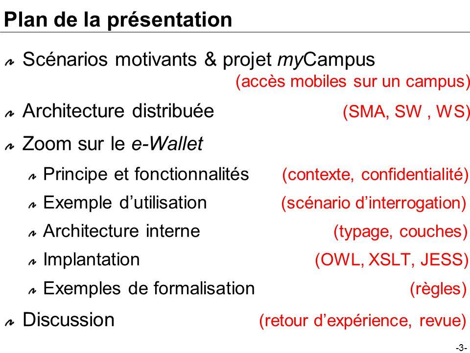 -3- Plan de la présentation Scénarios motivants & projet myCampus (accès mobiles sur un campus) Architecture distribuée (SMA, SW, WS) Zoom sur le e-Wallet Principe et fonctionnalités (contexte, confidentialité) Exemple dutilisation (scénario dinterrogation) Architecture interne (typage, couches) Implantation (OWL, XSLT, JESS) Exemples de formalisation (règles) Discussion (retour dexpérience, revue)