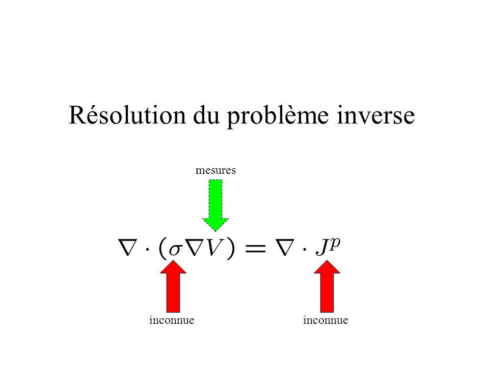 Résolution du problème inverse inconnue mesures
