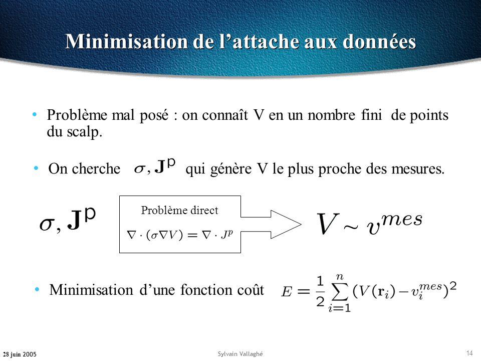 14 28 juin 2005 Sylvain Vallaghé Minimisation de lattache aux données Problème mal posé : on connaît V en un nombre fini de points du scalp. On cherch