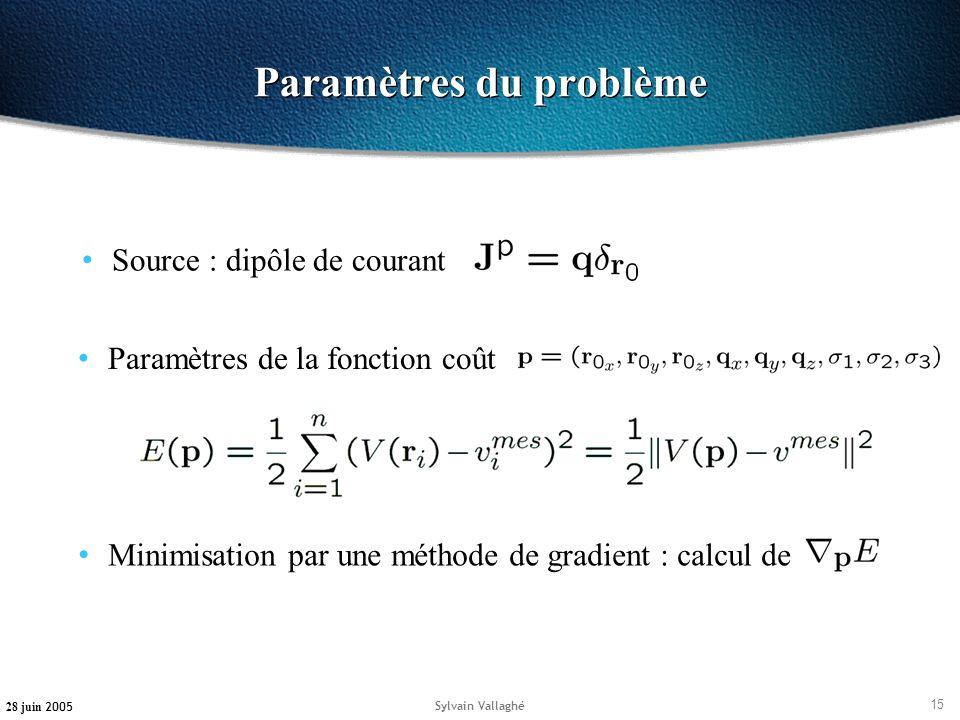 15 28 juin 2005 Sylvain Vallaghé Paramètres du problème Source : dipôle de courant Paramètres de la fonction coût Minimisation par une méthode de grad