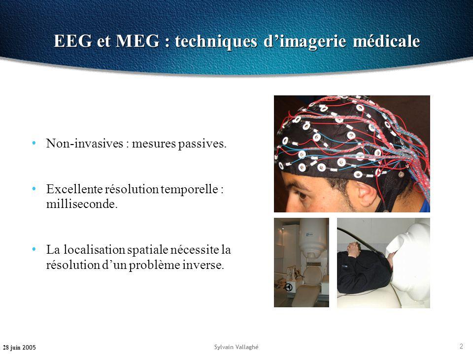2 28 juin 2005 Sylvain Vallaghé EEG et MEG : techniques dimagerie médicale Non-invasives : mesures passives. Excellente résolution temporelle : millis
