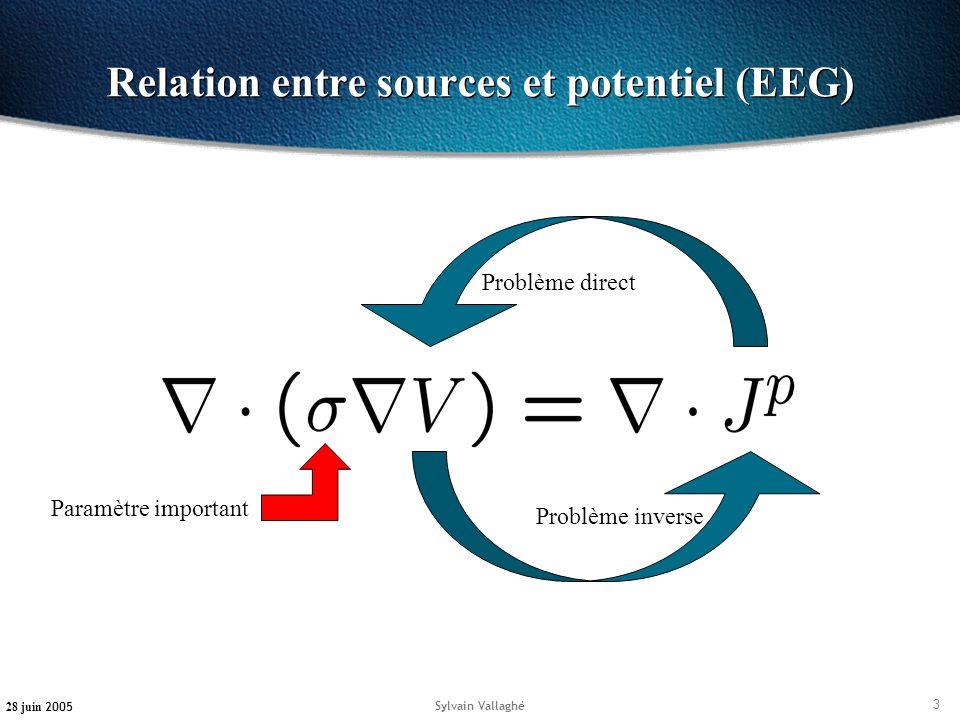 14 28 juin 2005 Sylvain Vallaghé Minimisation de lattache aux données Problème mal posé : on connaît V en un nombre fini de points du scalp.