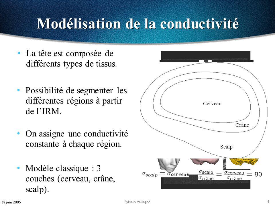 4 28 juin 2005 Sylvain Vallaghé Modélisation de la conductivité La tête est composée de différents types de tissus. Possibilité de segmenter les diffé
