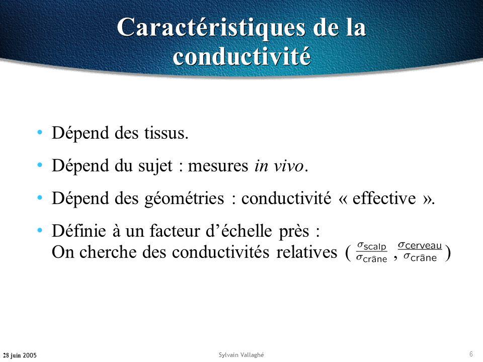 6 28 juin 2005 Sylvain Vallaghé Caractéristiques de la conductivité Dépend des tissus. Dépend du sujet : mesures in vivo. Dépend des géométries : cond