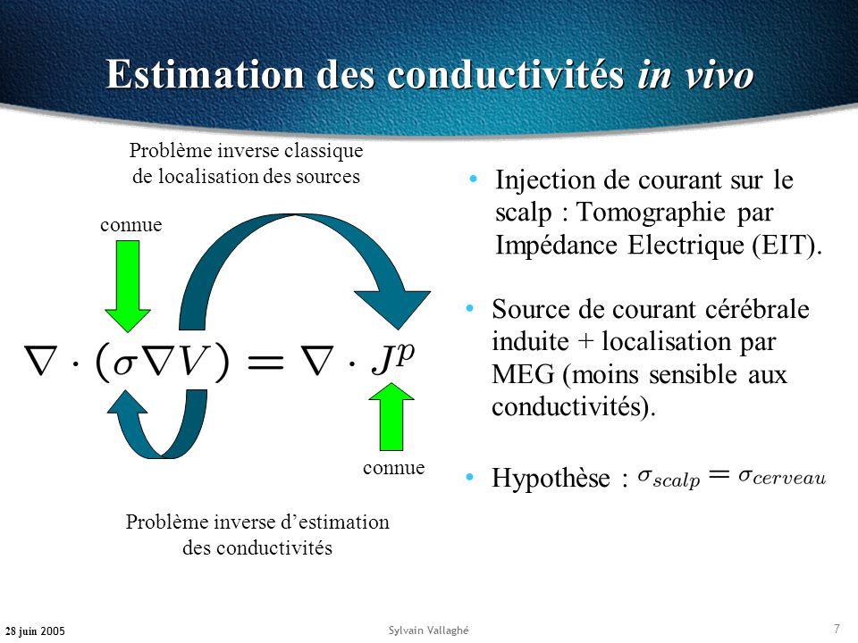 7 28 juin 2005 Sylvain Vallaghé Estimation des conductivités in vivo Injection de courant sur le scalp : Tomographie par Impédance Electrique (EIT). c