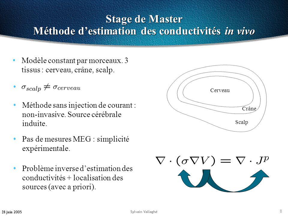 8 28 juin 2005 Sylvain Vallaghé Stage de Master Méthode destimation des conductivités in vivo Modèle constant par morceaux. 3 tissus : cerveau, crâne,