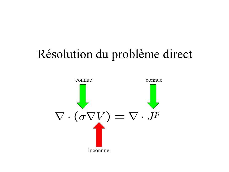 Résolution du problème direct connue inconnue