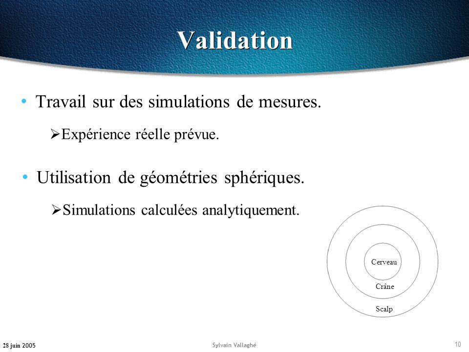 10 28 juin 2005 Sylvain Vallaghé Validation Travail sur des simulations de mesures. Expérience réelle prévue. Utilisation de géométries sphériques. Si