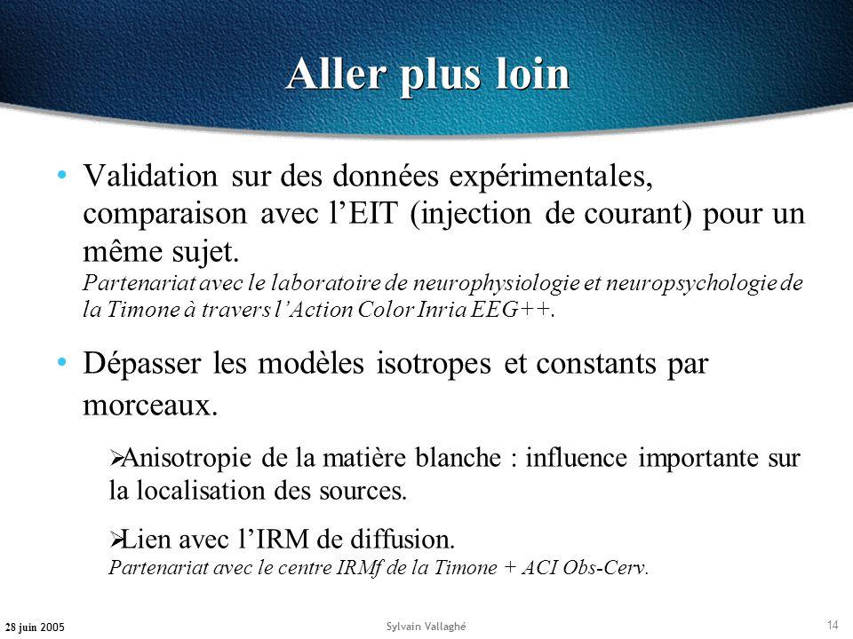 14 28 juin 2005 Sylvain Vallaghé Aller plus loin Validation sur des données expérimentales, comparaison avec lEIT (injection de courant) pour un même